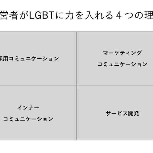 """LGBTは、すべての企業の""""経営""""課題だ。"""