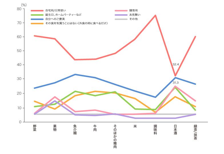 A14 日本産食材の日常化?「日本酒」もより身近なお酒へ。