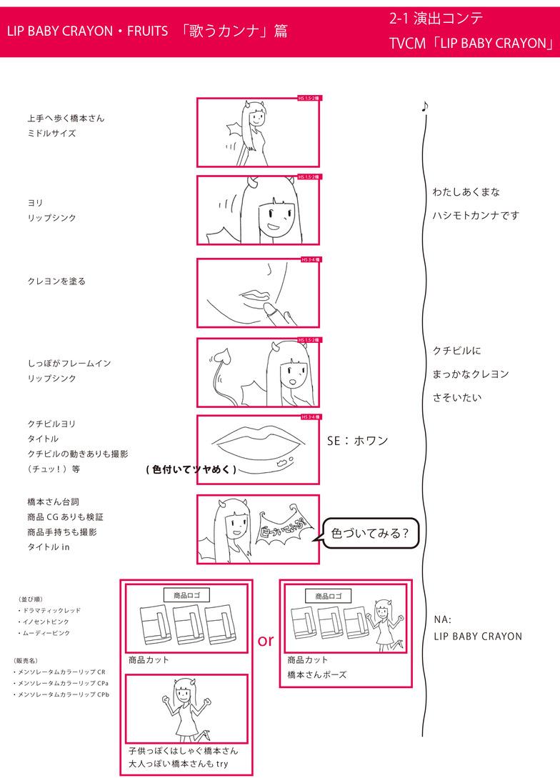 田向潤さんによる演出コンテ