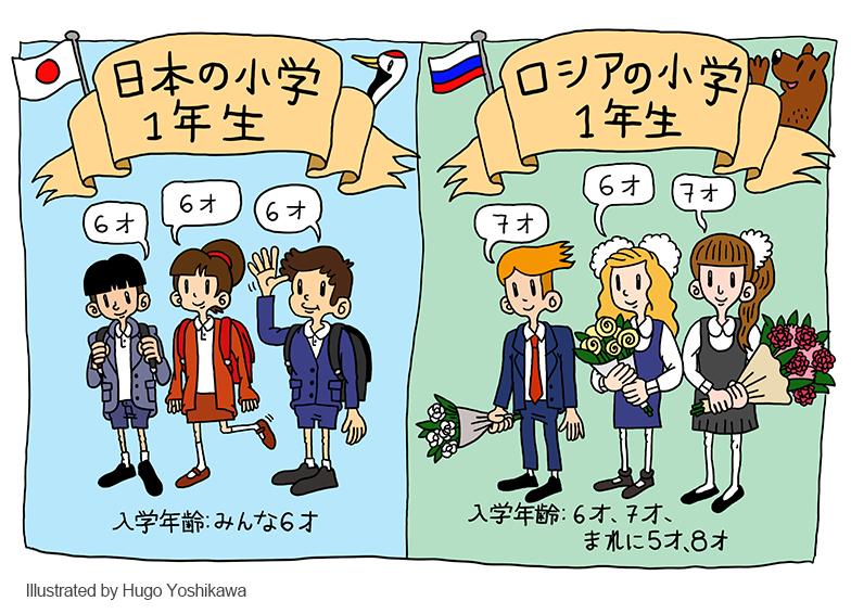 日本の小学生1年生とロシアの小学生1年生