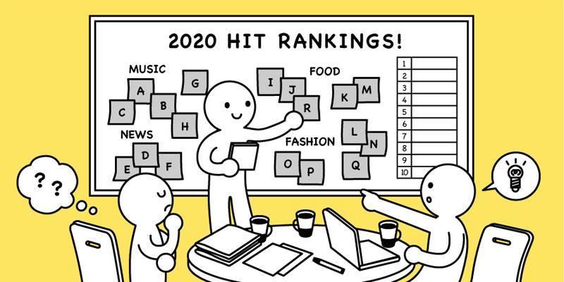 2015年ヒット商品ランキング全部見たけど、なんか質問ある?