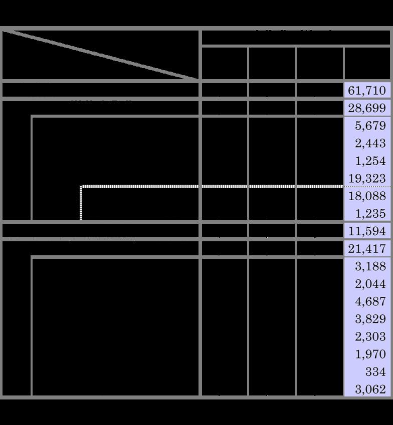 媒体別「日本の広告費」(2012~15年)