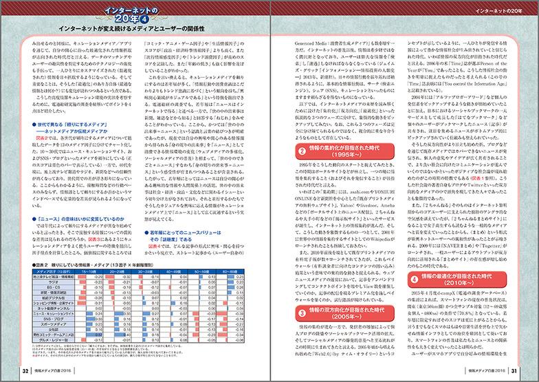 「情報メディア白書」P32-33