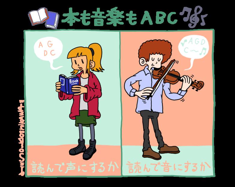 本も音楽もABC