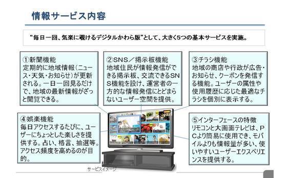電通、地域情報サイト「まいぷれ」と連携し、ケーブルテレビ用次世代セットトップボックスに対応した地域情報配信サービスを開始
