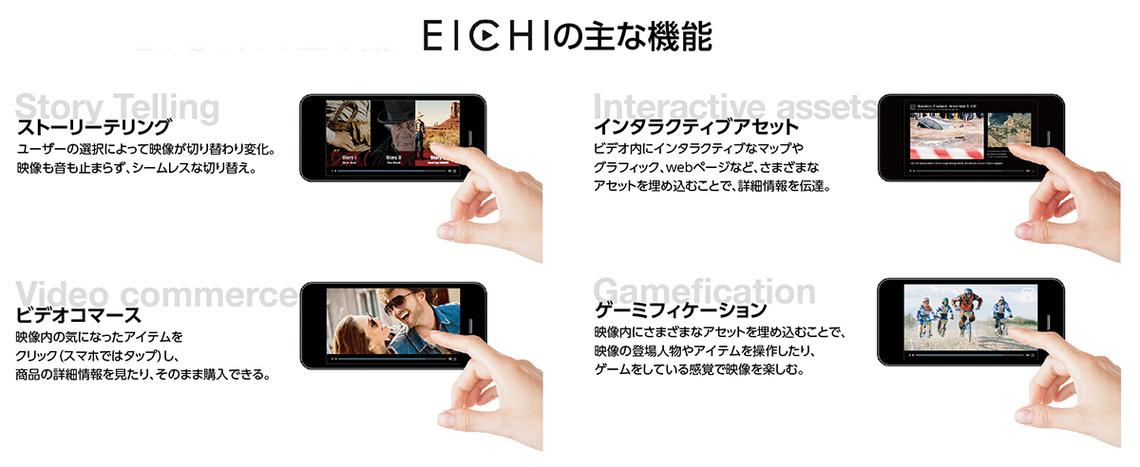 EICHIの主な機能