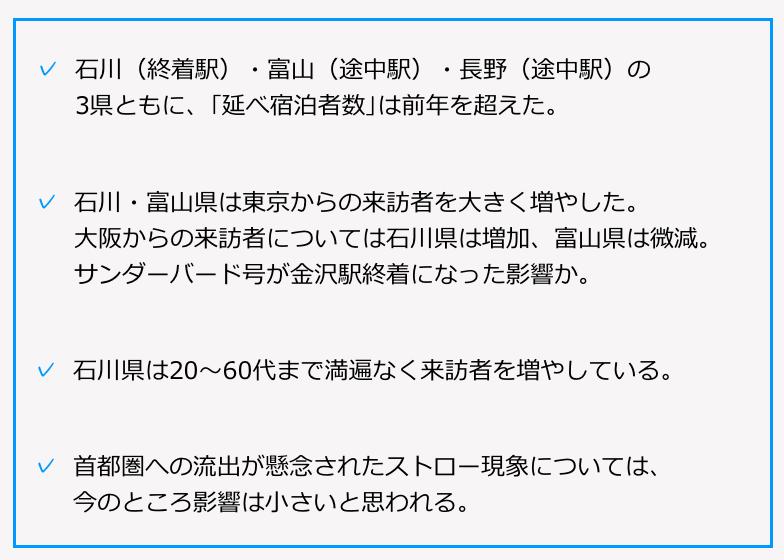 石川・富山県は東京からの来訪者を大きく増やした