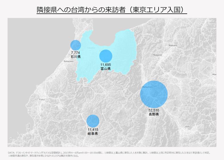 隣接県への台湾からの来訪者数(東京エリア入国)