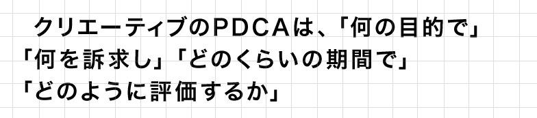 クリエーティブのPDCAは、「何の目的で」「何を訴求し」「どのくらいの期間で」「どのように評価するか」