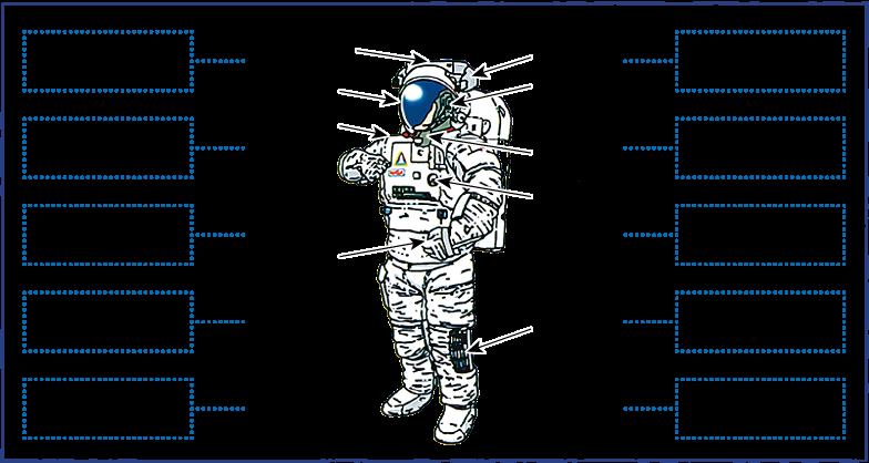 宇宙服を分解すると…