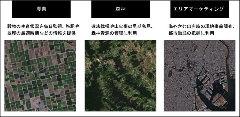衛星から得られる画像データの活用イメージ