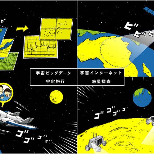今や常識、宇宙ビジネス四つのトレンド!