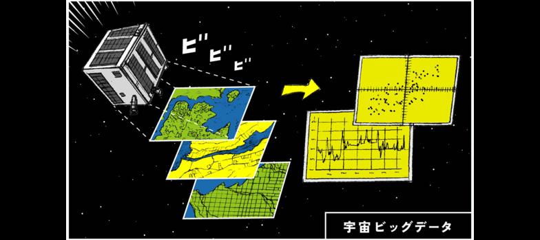 宇宙ビッグデータ