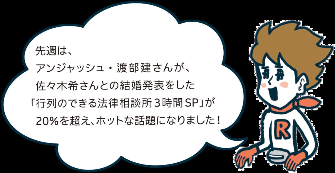 先週は、アンジャッシュ・渡部建さんが、佐々木希さんとの結婚発表をした「行列のできる法律相談所3時間SP」が20%を超え、ホットな話題になりました!