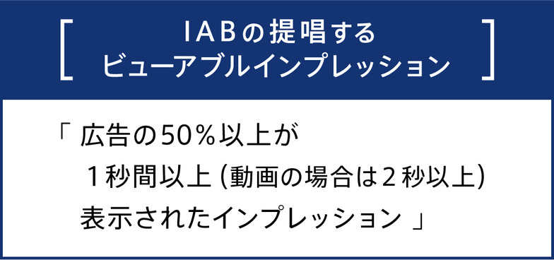 【IABの提唱するビューアブルインプレッション】 「広告の50%以上が1秒間以上(動画の場合は2秒以上)表示されたインプレッション」