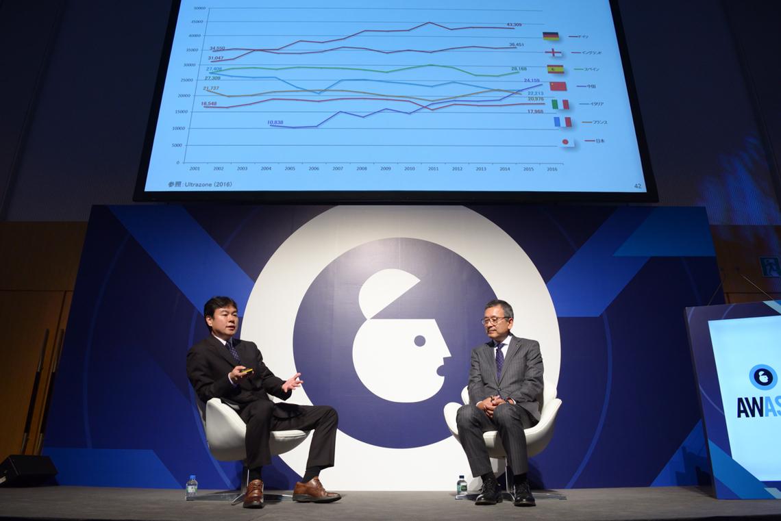 講演の最後には、電通スポーツ局サッカー事業室長の大井義洋氏を聞き手に、アジア戦略についても語られた