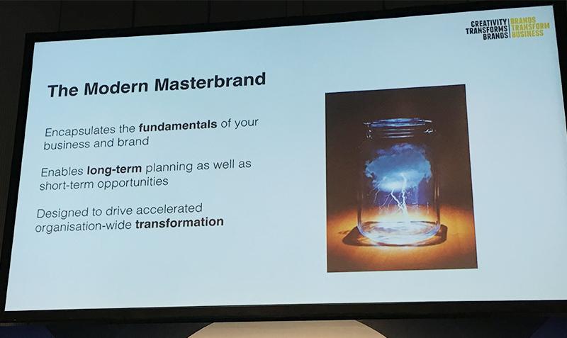 モダン・マスターブランドとは、ビジネスとブランドを結びつけ、組織全体の変革を促すフレームワーク