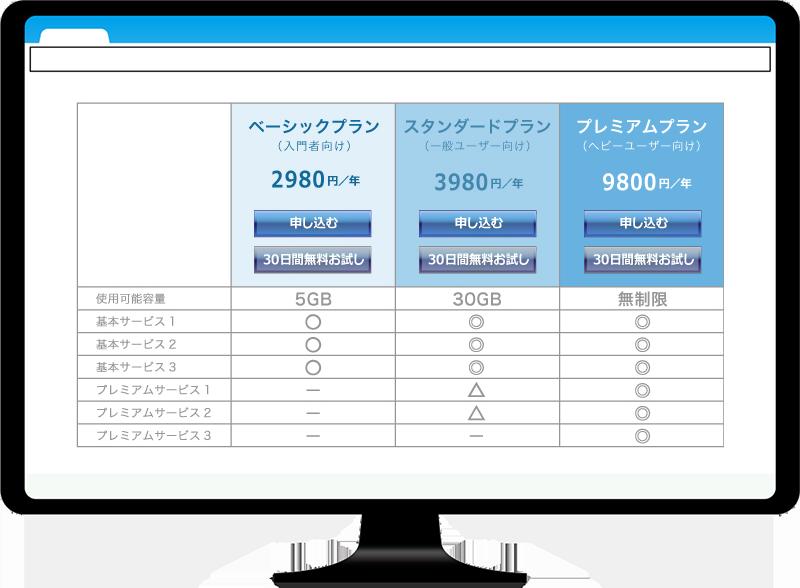 典型的なサブスクリプション型サービスの料金プラン選択画面