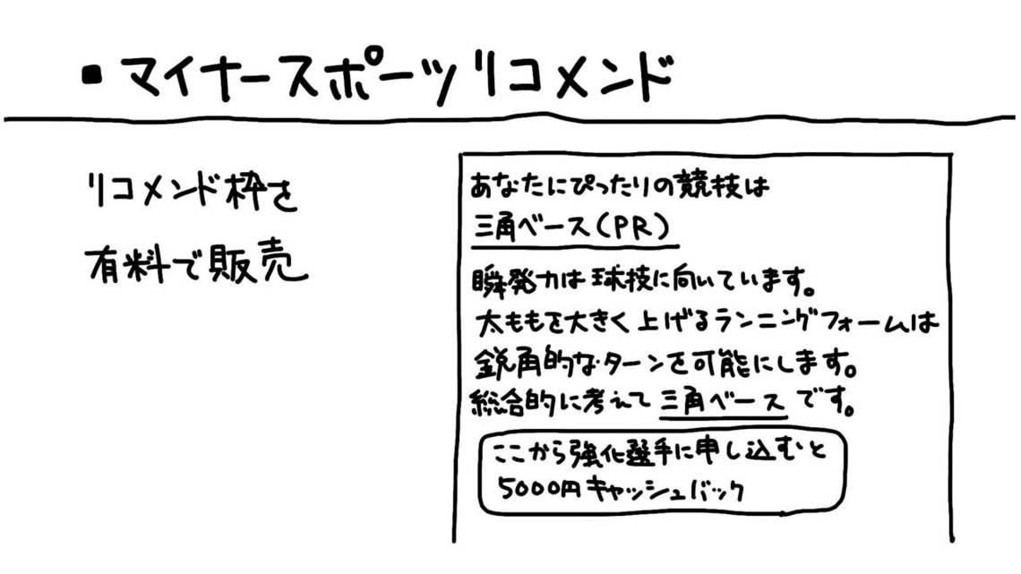 マイナースポーツレコメンド