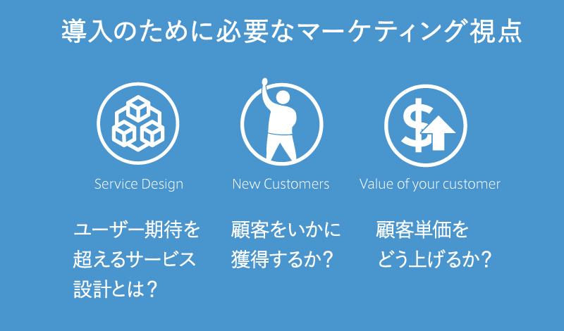 サブスクリプション導入に必要な3つのマーケティング視点