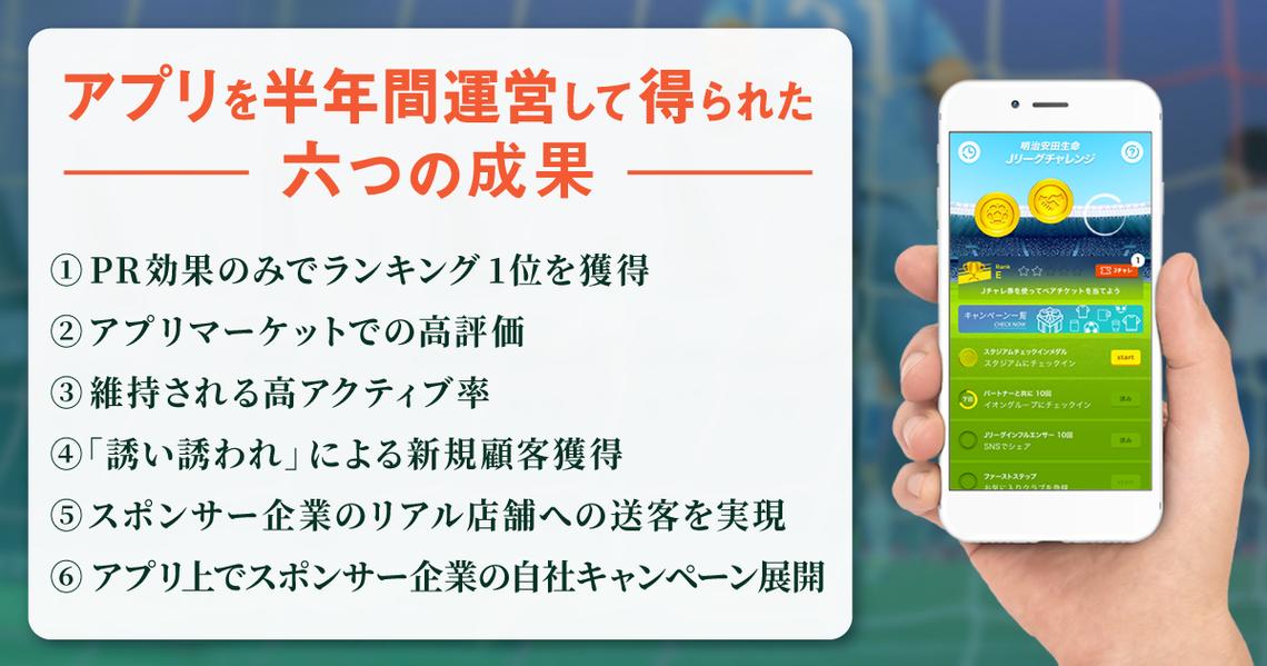 Jリーグ公式アプリを半年運営して得た六つの成果と二つの課題