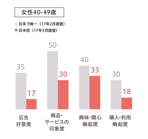 グラフ1_日本で唯一、日本初