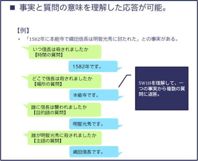 Kiku-Hanaの独自言語処理システムにより可能になること(例)06