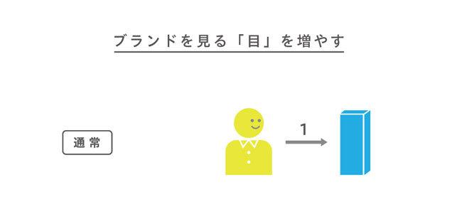 コラム2-up