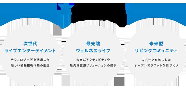 ボールパーク、3つの重点テーマ