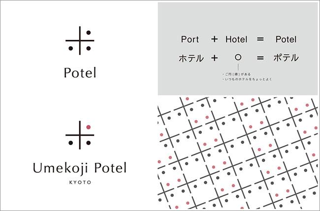 JR西日本のコミュニティー型カジュアルホテルブランド「Potel」の開発