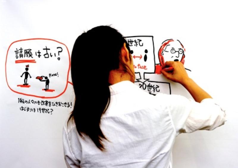 朝日新聞「未来メディアプロジェクト」でのGraphic Recordingの様子