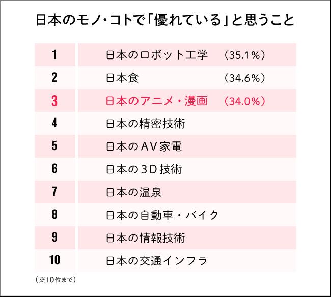 ジャパンブランド調査2018より