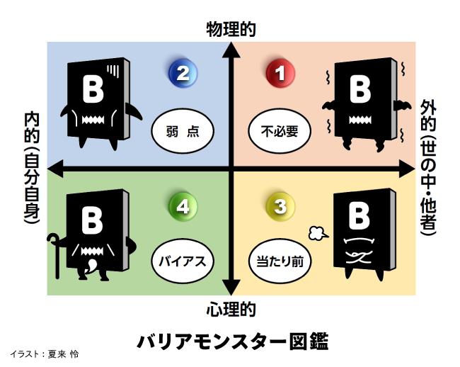 バリアモンスター図鑑