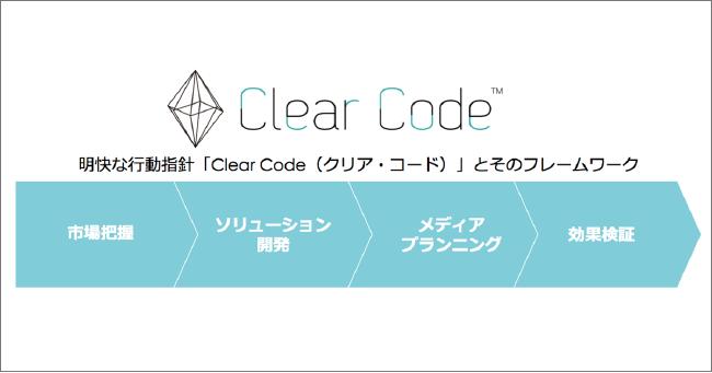 クリア・コード