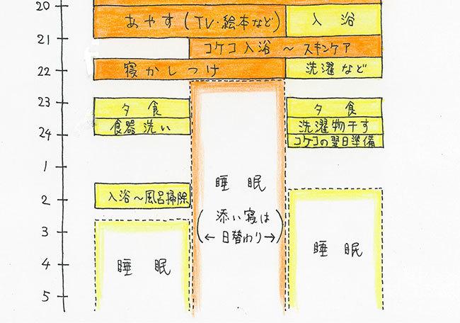 ugaeri_11_timetable