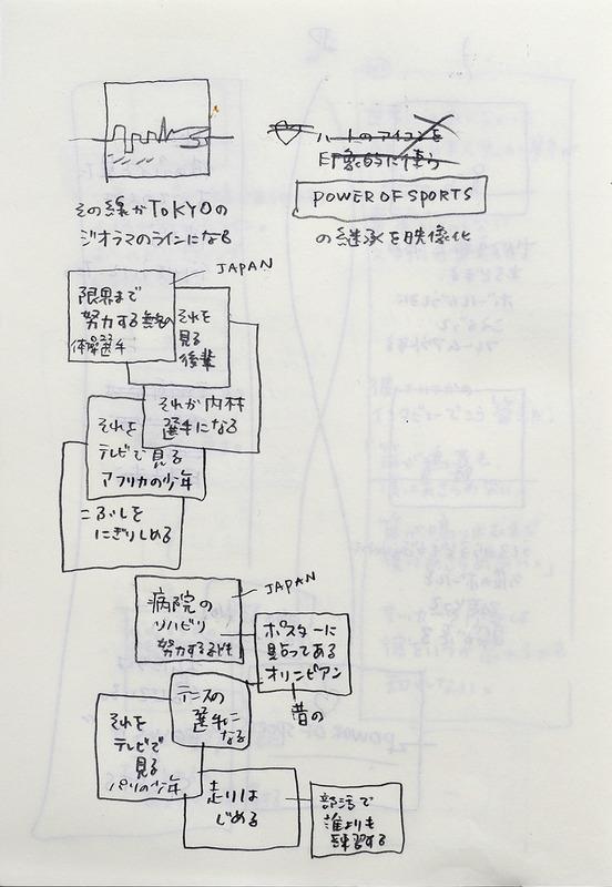 髙崎氏はいつもノートを持ち歩き、アイデアなどを書きとめていく。その数すでに数十冊。その中に2020年東京オリンピック・パラリンピック招致活動映像のアイデアも。最終プレゼンで映像となって多くの人の感動と共感を呼んだ。