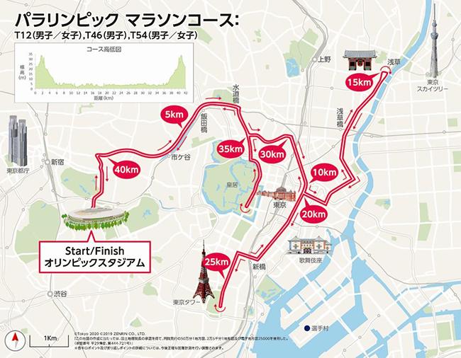 パラリンピックのマラソンコース