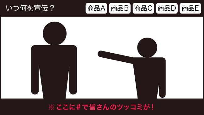 アドフュージョンドラマの画面