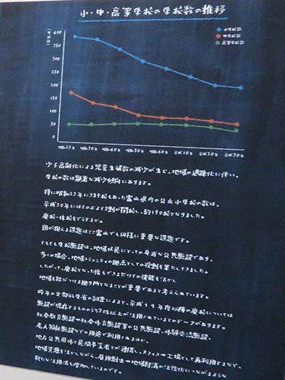 会場には富山県内の小中高等学校数の推移も掲示された