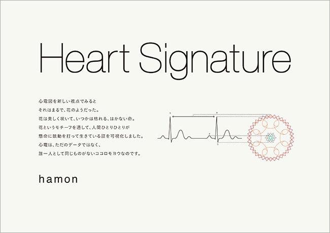 Heart Signature①