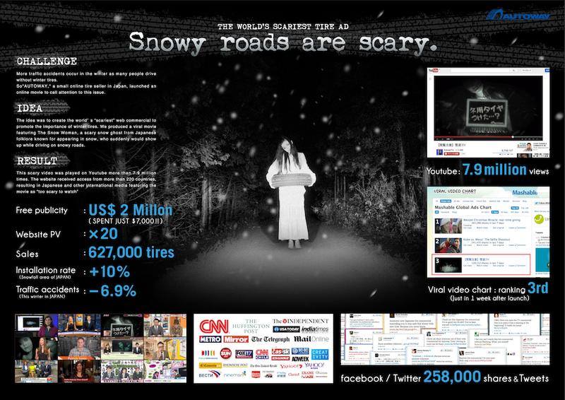 雪道コワイ/SNOWY ROADS ARE SCARYのエントリーボード