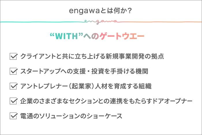 engawaとは何か?