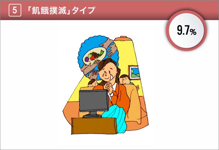 5.「飢餓撲滅」タイプ