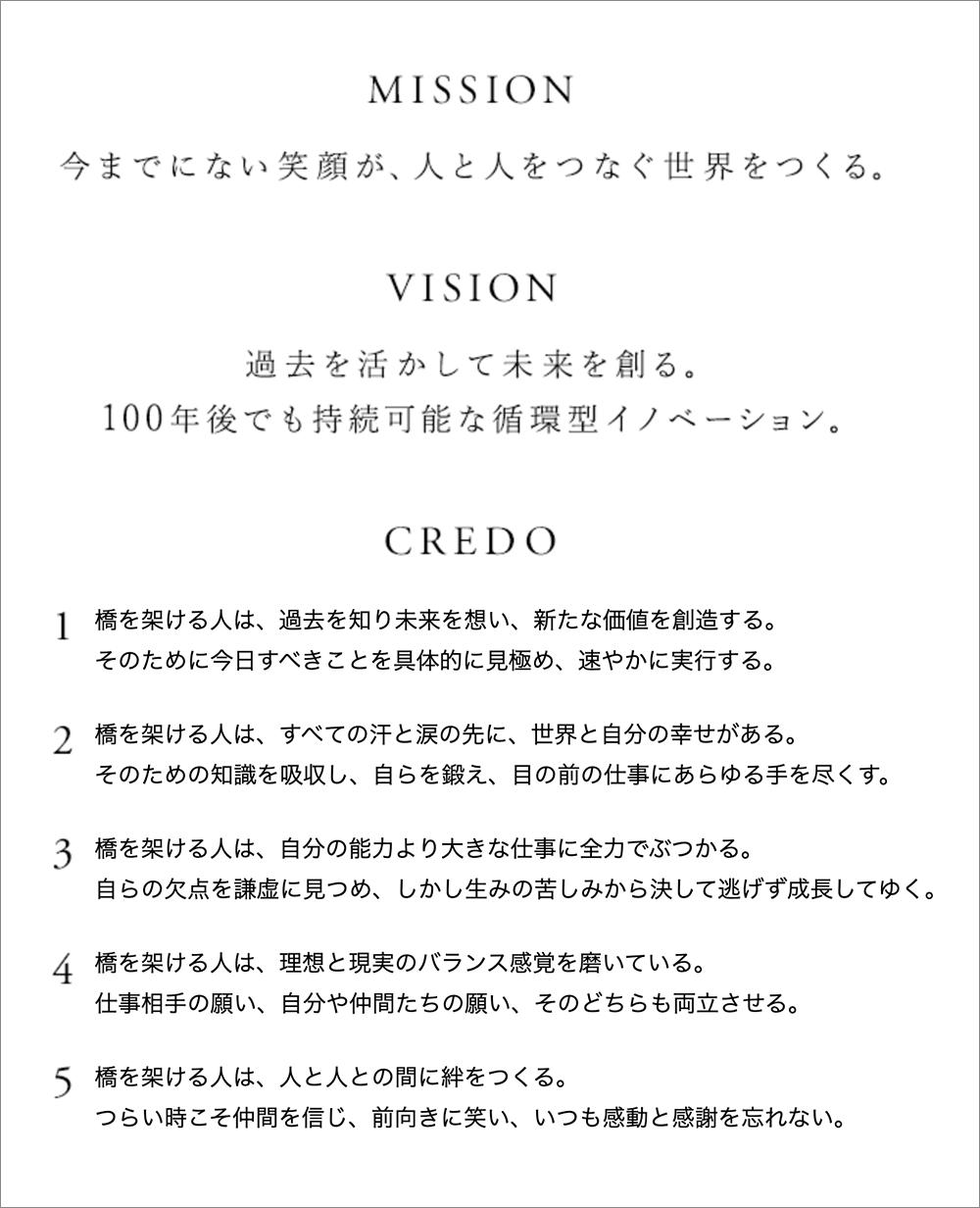 TBMのミッション、ビジョン、クレド