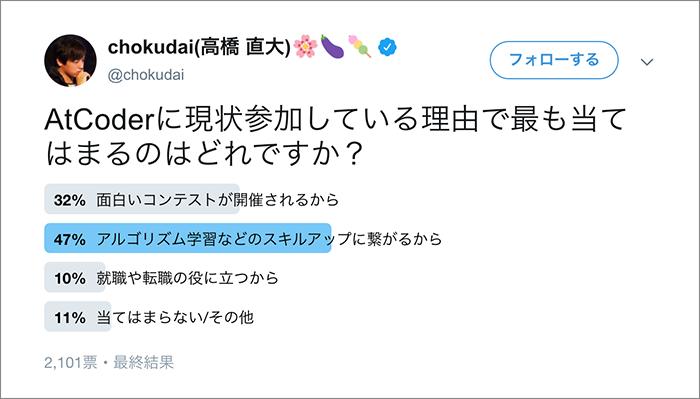 高橋直大氏Twitterアンケート画像