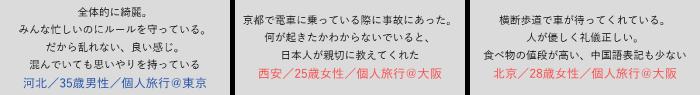 CXC調査①