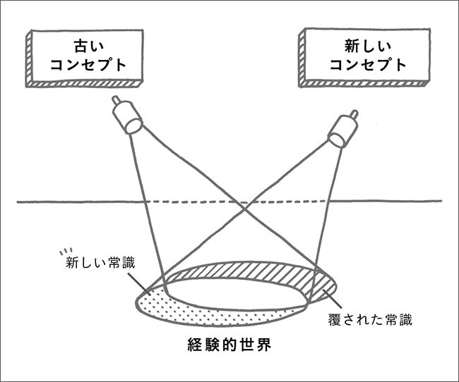 サーチライトの図