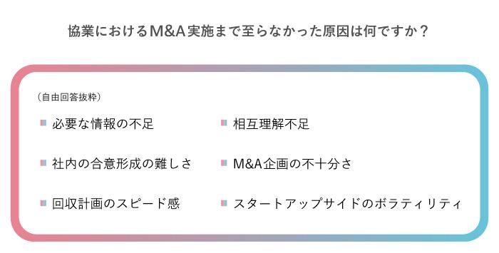 協業におけるM&A実施に至らなかった理由