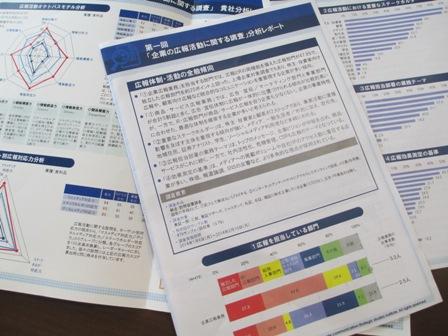 第1回企業の広報活動に関する調査(イメージ)