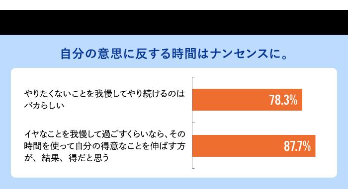 ワカモン調査1